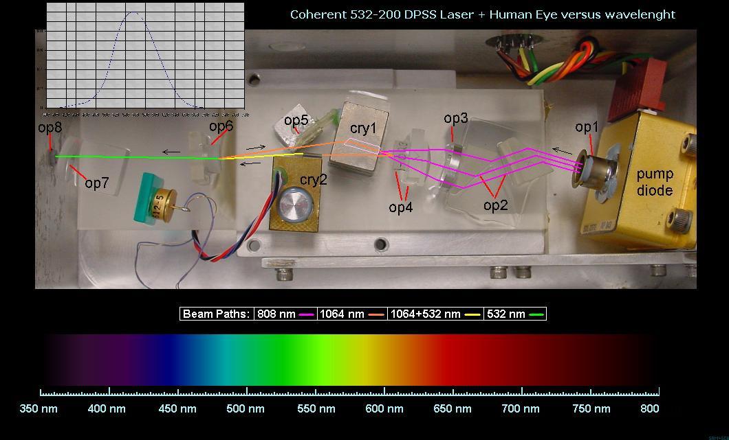 Quel laser bleu choisir pour un syst me rgb www for Quel niveau laser choisir
